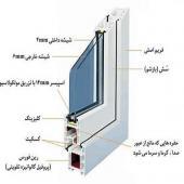 درب و پنجره یو پی وی سی و درب های اتوماتیک