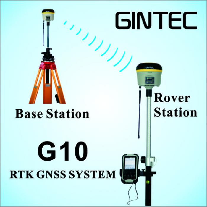 GPS Gintec (کنترلر – رادیومودم)